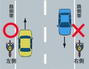 自転車の 自転車 交通ルール 歩道 右側 : 市川市|道路交通法の一部改正 ...